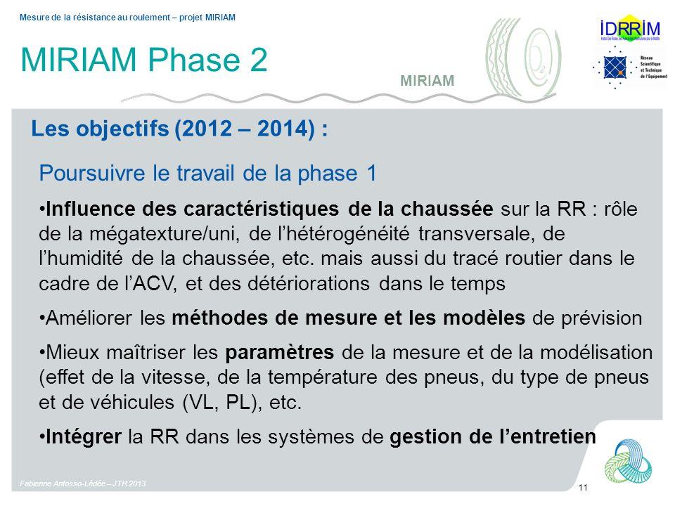 MIRIAM Phase 2 Fabienne Anfosso-Lédée – JTR 2013 11 Mesure de la résistance au roulement – projet MIRIAM Poursuivre le travail de la phase 1 Influence