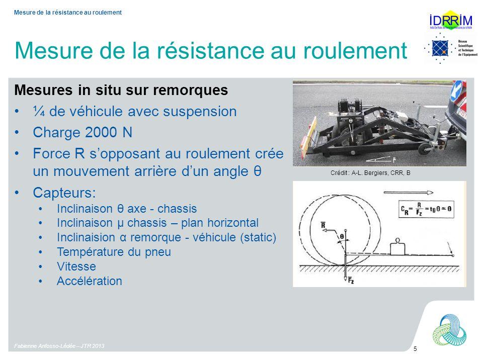 Mesure de la résistance au roulement Fabienne Anfosso-Lédée – JTR 2013 5 Mesure de la résistance au roulement Mesures in situ sur remorques ¼ de véhic