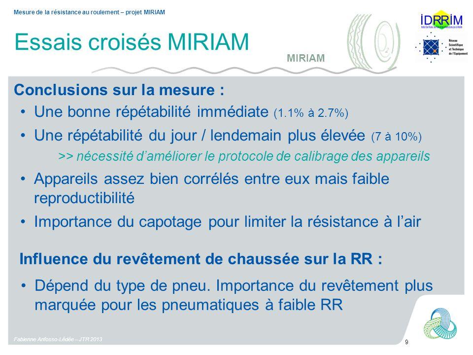 Essais croisés MIRIAM Conclusions sur la mesure : Fabienne Anfosso-Lédée – JTR 2013 9 Mesure de la résistance au roulement – projet MIRIAM Une bonne r