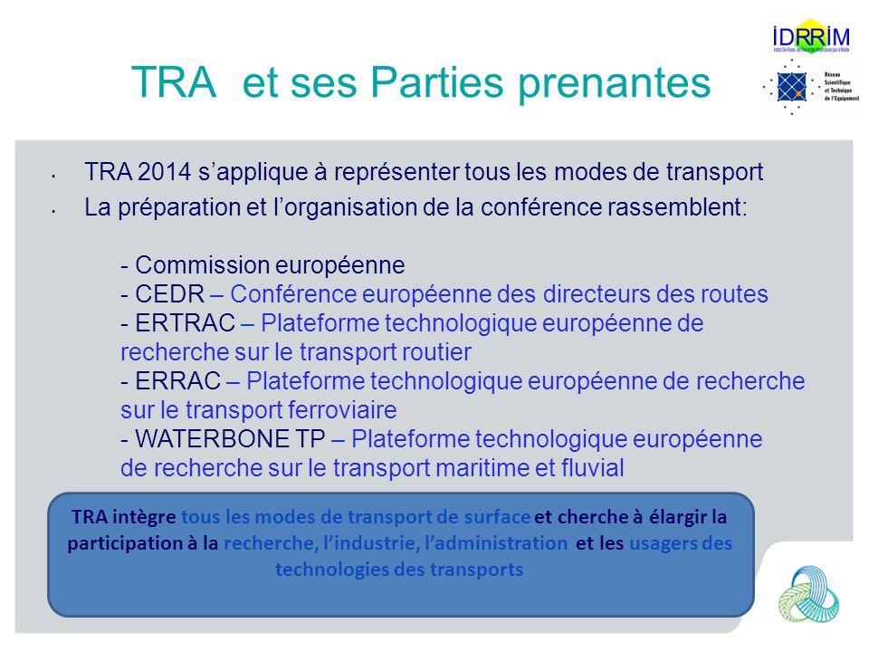 TRA et ses Parties prenantes TRA 2014 sapplique à représenter tous les modes de transport La préparation et lorganisation de la conférence rassemblent: - Commission européenne - CEDR – Conférence européenne des directeurs des routes - ERTRAC – Plateforme technologique européenne de recherche sur le transport routier - ERRAC – Plateforme technologique européenne de recherche sur le transport ferroviaire - WATERBONE TP – Plateforme technologique européenne de recherche sur le transport maritime et fluvial TRA intègre tous les modes de transport de surface et cherche à élargir la participation à la recherche, lindustrie, ladministration et les usagers des technologies des transports
