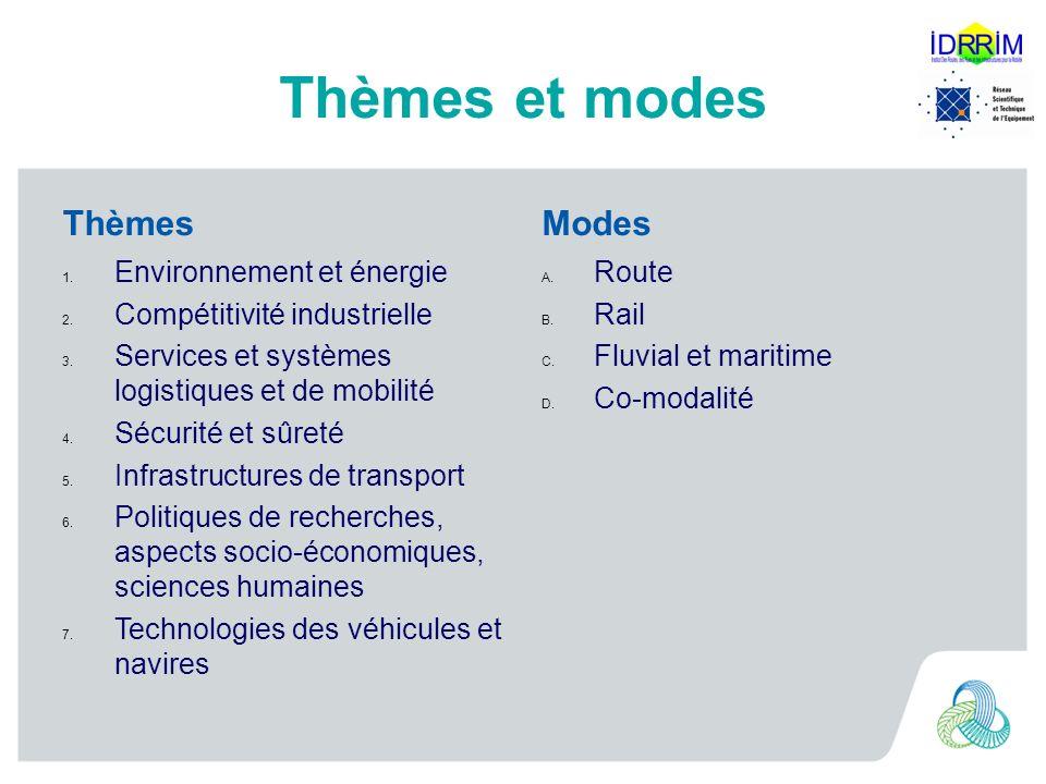 Thèmes et modes Thèmes 1. Environnement et énergie 2.