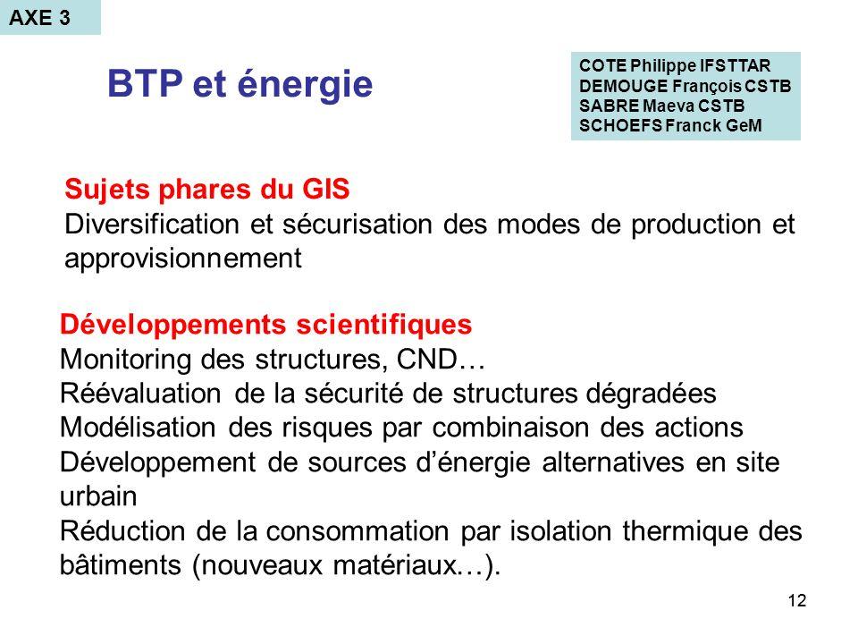 12 BTP et énergie Développements scientifiques Monitoring des structures, CND… Réévaluation de la sécurité de structures dégradées Modélisation des ri