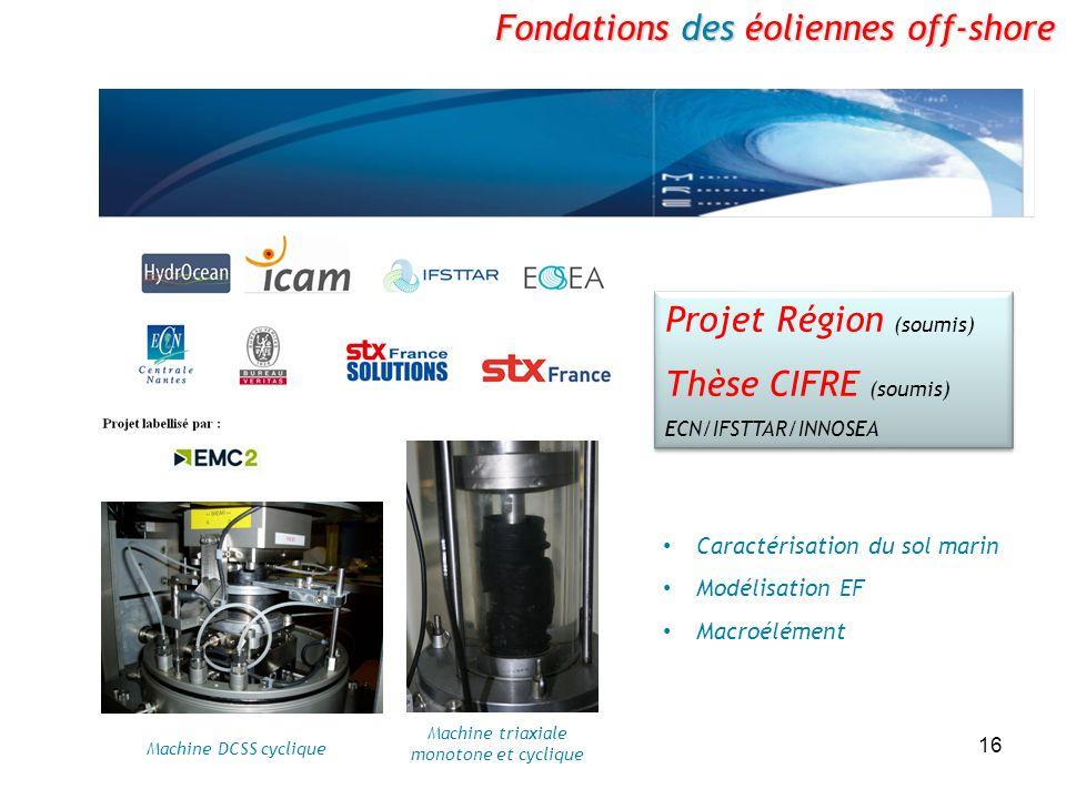 16 Projet Région (soumis) Thèse CIFRE (soumis) ECN/IFSTTAR/INNOSEA Projet Région (soumis) Thèse CIFRE (soumis) ECN/IFSTTAR/INNOSEA Fondations des éoli
