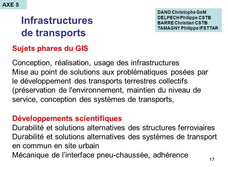 17 Infrastructures de transports Développements scientifiques Durabilité et solutions alternatives des structures ferroviaires Durabilité et solutions