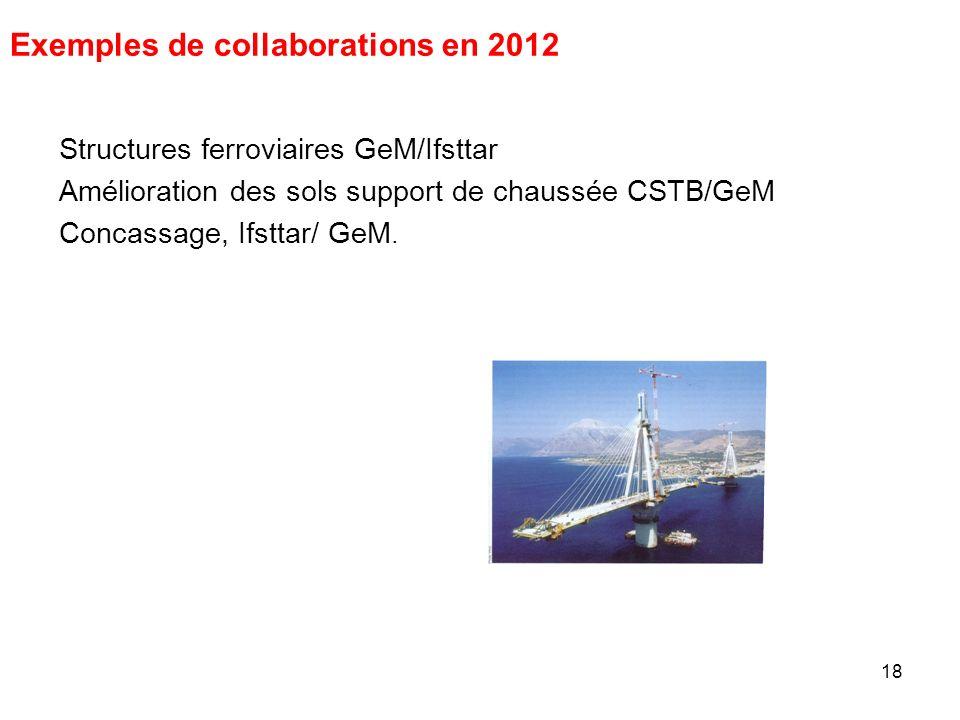 18 Structures ferroviaires GeM/Ifsttar Amélioration des sols support de chaussée CSTB/GeM Concassage, Ifsttar/ GeM. Exemples de collaborations en 2012