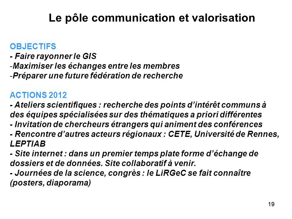 19 OBJECTIFS - Faire rayonner le GIS -Maximiser les échanges entre les membres -Préparer une future fédération de recherche ACTIONS 2012 - Ateliers sc
