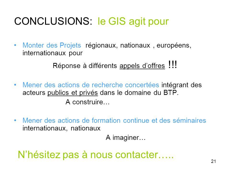 21 CONCLUSIONS: le GIS agit pour Monter des Projets régionaux, nationaux, européens, internationaux pour Réponse à différents appels doffres !!! Mener