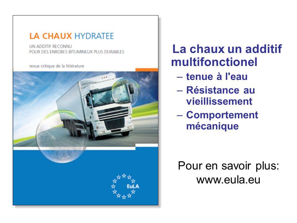 Pour en savoir plus: www.eula.eu La chaux un additif multifonctionel –tenue à l eau –Résistance au vieillissement –Comportement mécanique