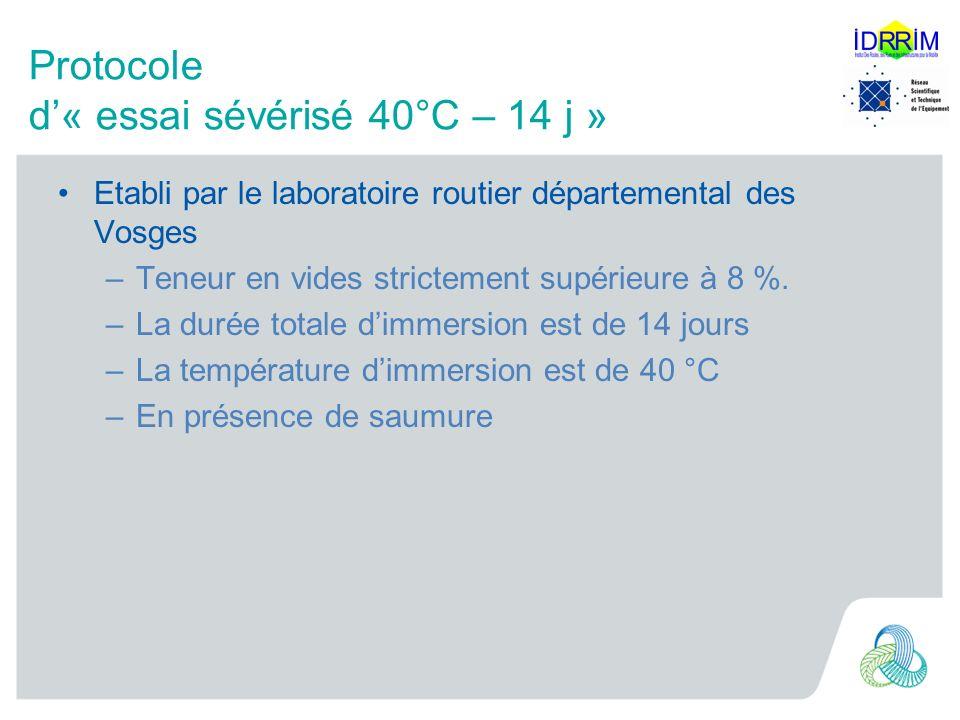Protocole d« essai sévérisé 40°C – 14 j » Etabli par le laboratoire routier départemental des Vosges –Teneur en vides strictement supérieure à 8 %.