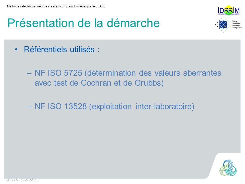 Présentation de la démarche Référentiels utilisés : –NF ISO 5725 (détermination des valeurs aberrantes avec test de Cochran et de Grubbs) –NF ISO 1352