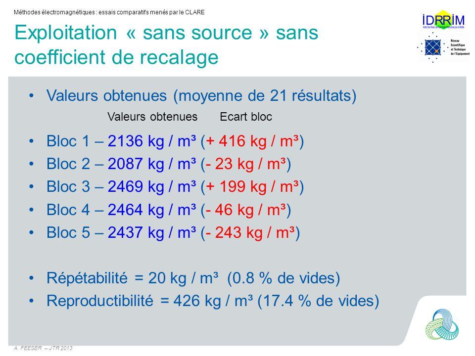 Exploitation « sans source » sans coefficient de recalage Valeurs obtenues (moyenne de 21 résultats) Bloc 1 – 2136 kg / m³ (+ 416 kg / m³) Bloc 2 – 20