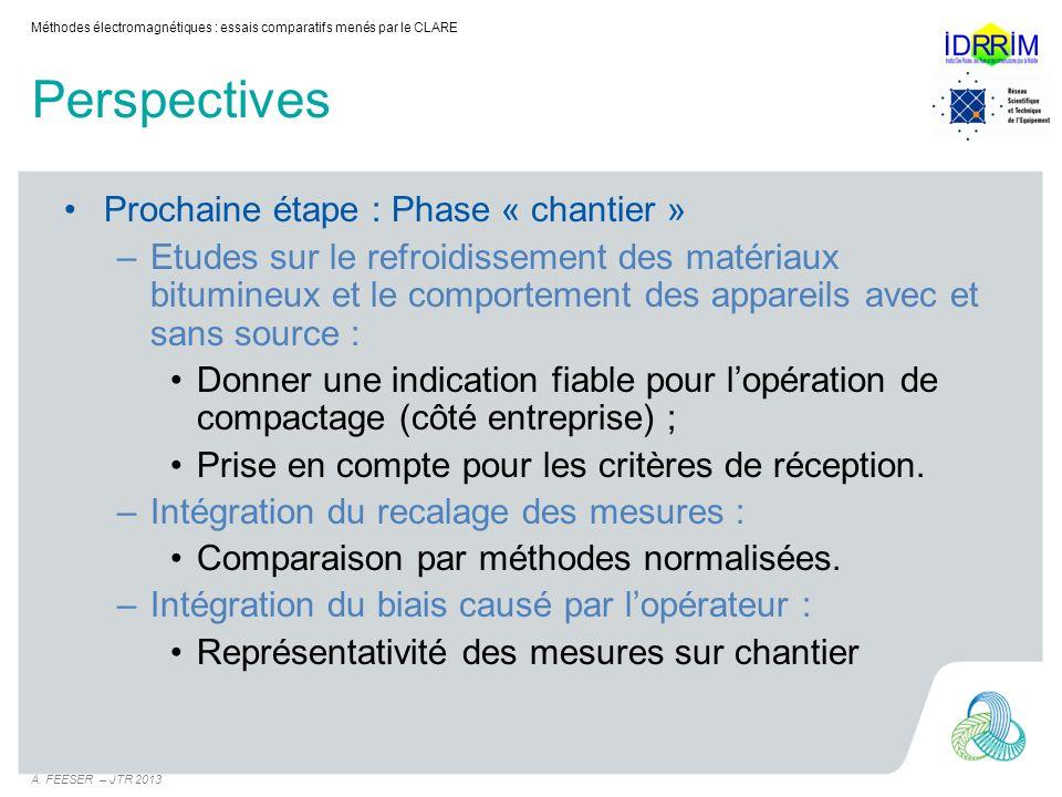 Perspectives Prochaine étape : Phase « chantier » –Etudes sur le refroidissement des matériaux bitumineux et le comportement des appareils avec et san