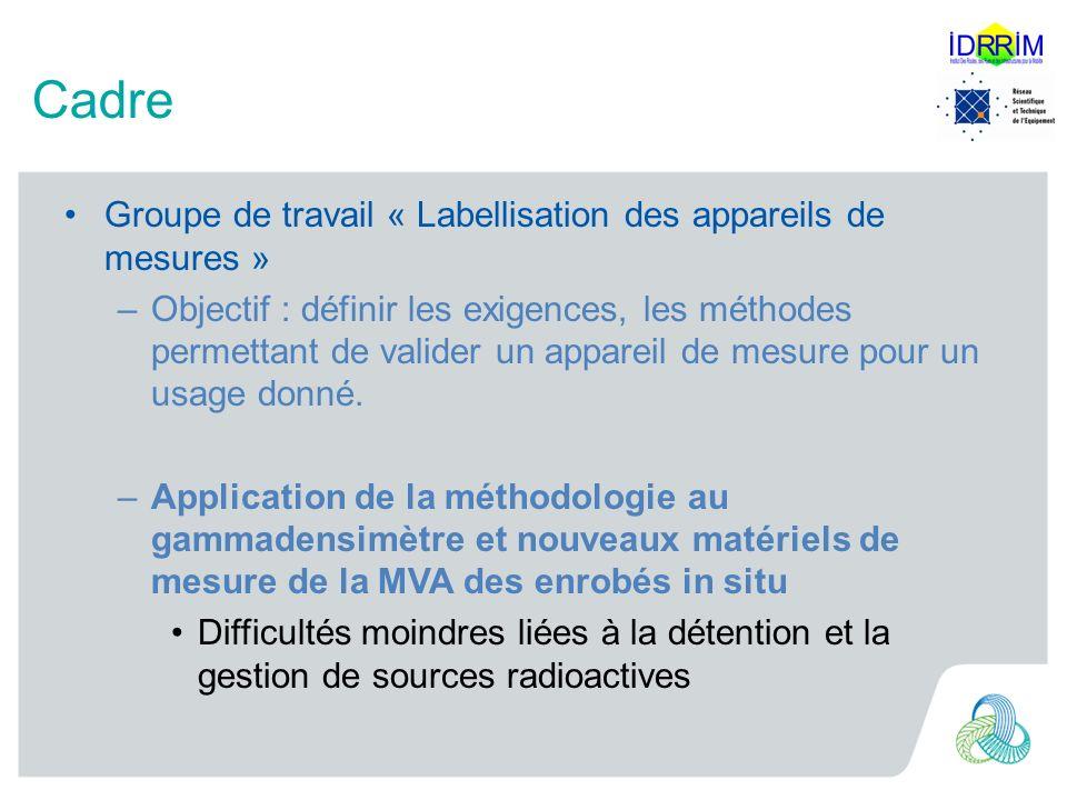 Cadre Groupe de travail « Labellisation des appareils de mesures » –Objectif : définir les exigences, les méthodes permettant de valider un appareil d