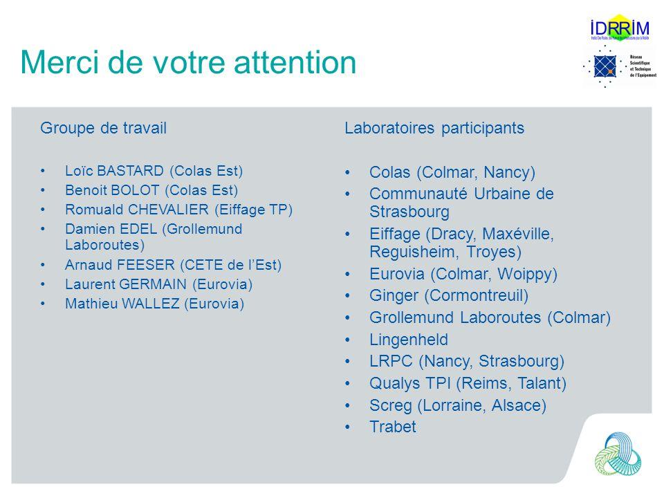 Merci de votre attention Groupe de travail Loïc BASTARD (Colas Est) Benoit BOLOT (Colas Est) Romuald CHEVALIER (Eiffage TP) Damien EDEL (Grollemund La