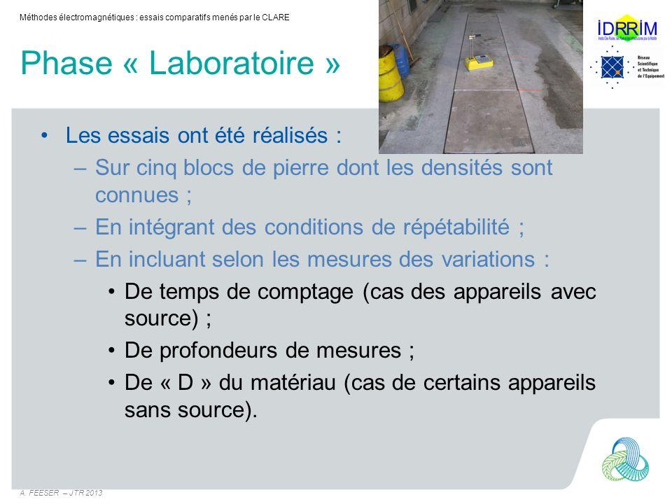 Phase « Laboratoire » Les essais ont été réalisés : –Sur cinq blocs de pierre dont les densités sont connues ; –En intégrant des conditions de répétab