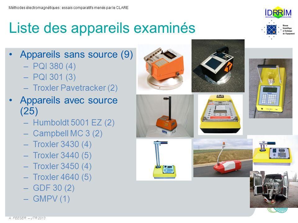 Liste des appareils examinés Appareils sans source (9) –PQI 380 (4) –PQI 301 (3) –Troxler Pavetracker (2) Appareils avec source (25) –Humboldt 5001 EZ