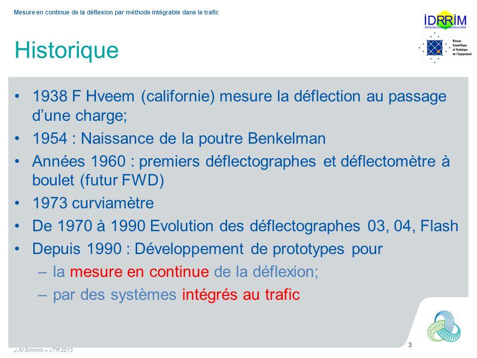 Historique 1938 F Hveem (californie) mesure la déflection au passage dune charge; 1954 : Naissance de la poutre Benkelman Années 1960 : premiers défle