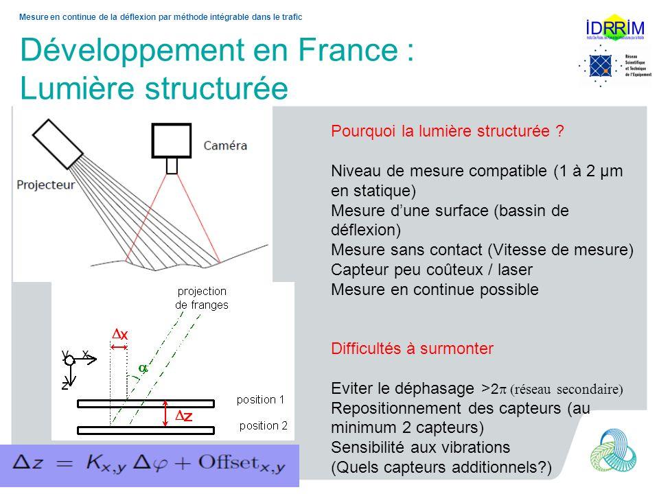 Développement en France : Lumière structurée Mesure en continue de la déflexion par méthode intégrable dans le trafic Pourquoi la lumière structurée ?