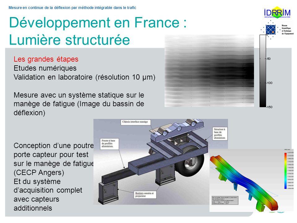 Développement en France : Lumière structurée Mesure en continue de la déflexion par méthode intégrable dans le trafic Les grandes étapes Etudes numéri