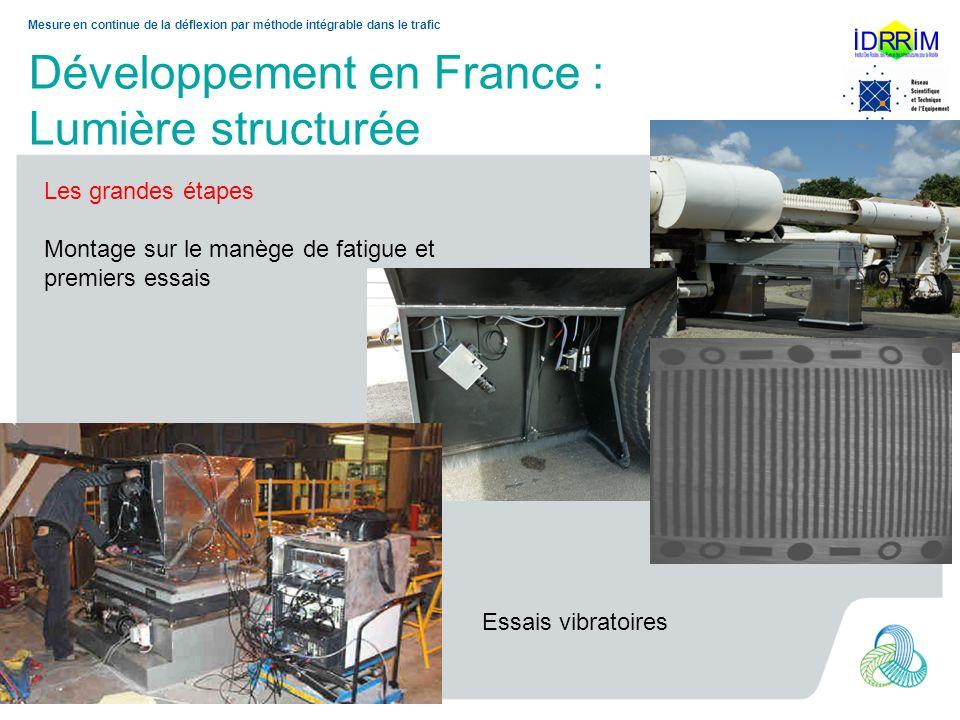 Développement en France : Lumière structurée Mesure en continue de la déflexion par méthode intégrable dans le trafic Les grandes étapes Montage sur l