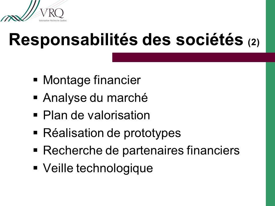 Responsabilités des sociétés ( 2 ) Montage financier Analyse du marché Plan de valorisation Réalisation de prototypes Recherche de partenaires financiers Veille technologique