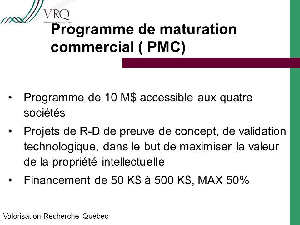 Valorisation-Recherche Québec Programme de maturation commercial ( PMC) Programme de 10 M$ accessible aux quatre sociétés Projets de R-D de preuve de concept, de validation technologique, dans le but de maximiser la valeur de la propriété intellectuelle Financement de 50 K$ à 500 K$, MAX 50%