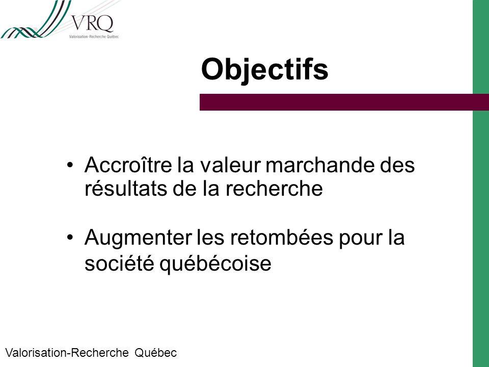 Valorisation-Recherche Québec PMC : résultats Enveloppe majorée à 11 M$ en mars 2005 44 projets PMC : 9 M$, induits : 15 M$, total : 24 M$ Effet de levier : 1 $ PMC - 1,7 $ induits Financement moyen : 545 000 $ (PMC : 200 000 $) Applications en santé : 23 projets, 4 M$ (44 %) SNGS : 21 projets : 5 M$ (55 %)