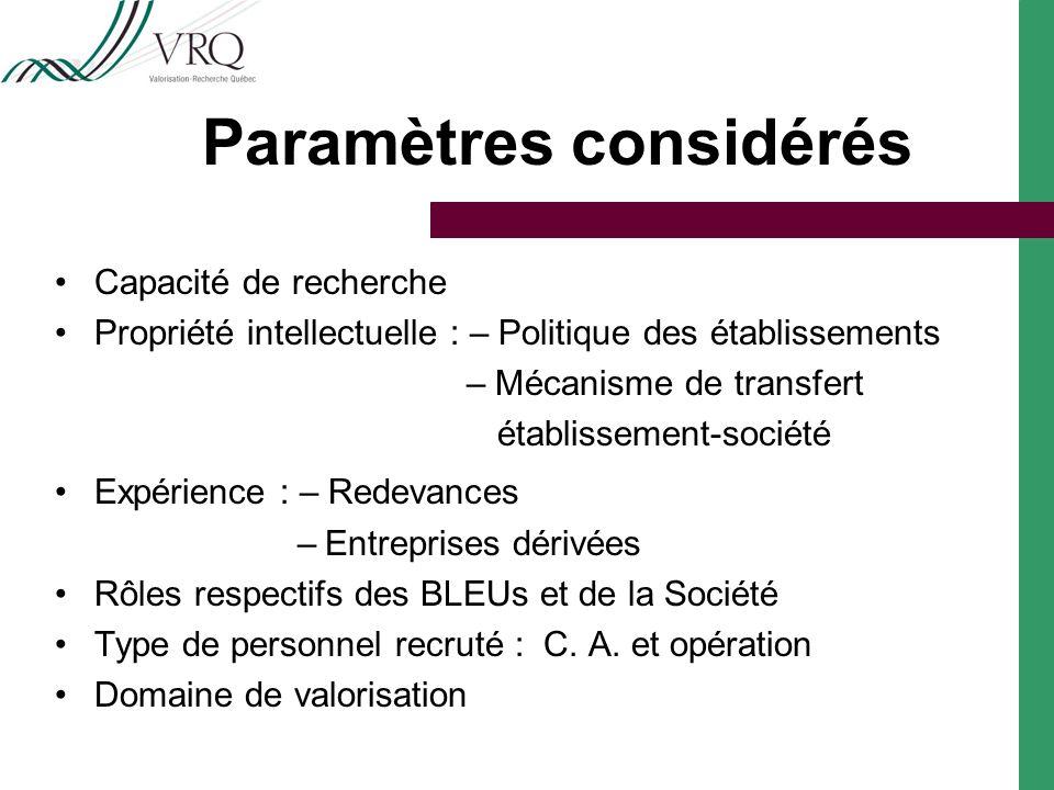 Lavenir Stratégie québécoise de la recherche et de linnovation