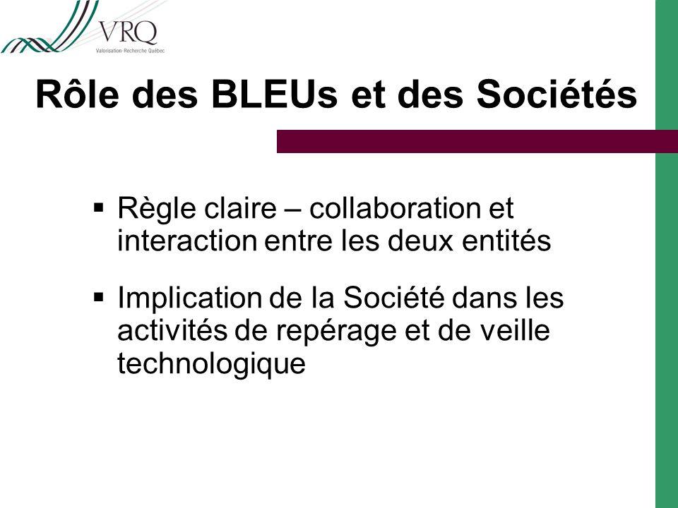 Rôle des BLEUs et des Sociétés Règle claire – collaboration et interaction entre les deux entités Implication de la Société dans les activités de repérage et de veille technologique