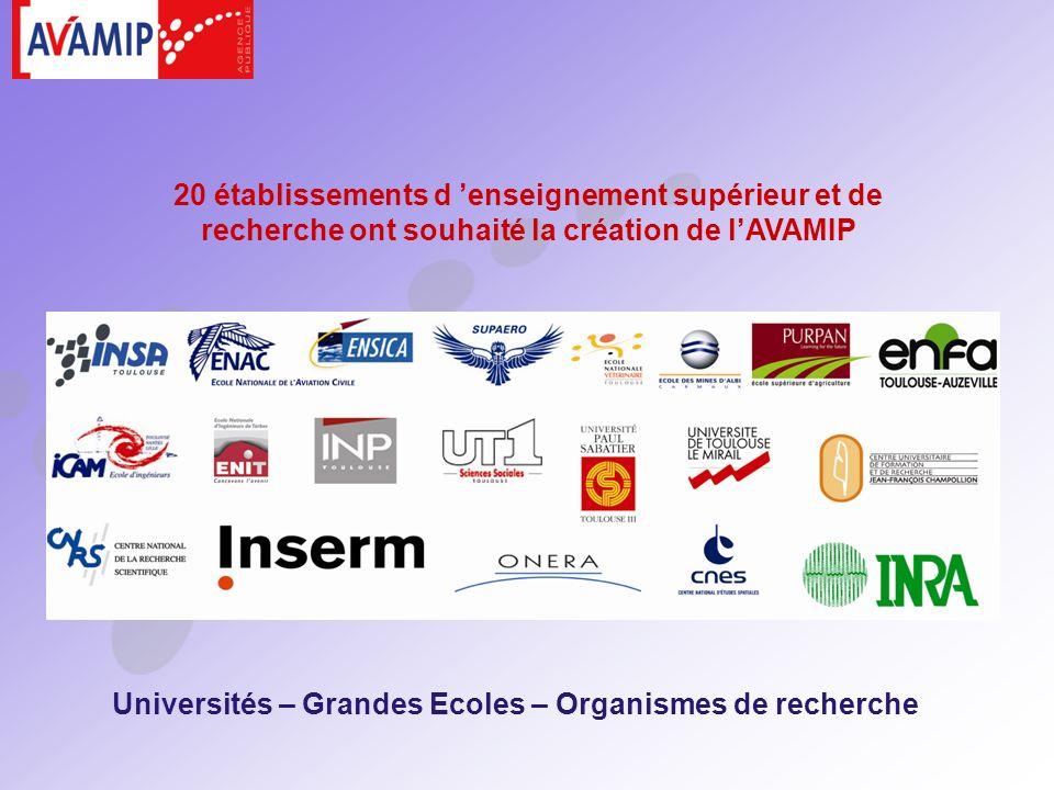 20 établissements d enseignement supérieur et de recherche ont souhaité la création de lAVAMIP Universités – Grandes Ecoles – Organismes de recherche