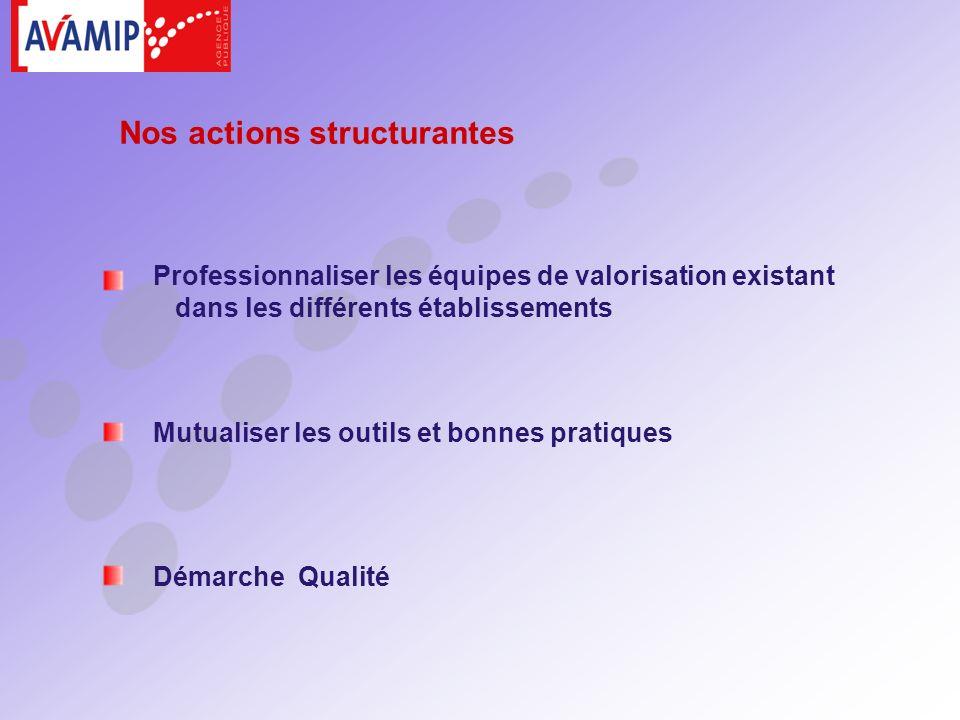 Mutualiser les outils et bonnes pratiques Professionnaliser les équipes de valorisation existant dans les différents établissements Démarche Qualité Nos actions structurantes