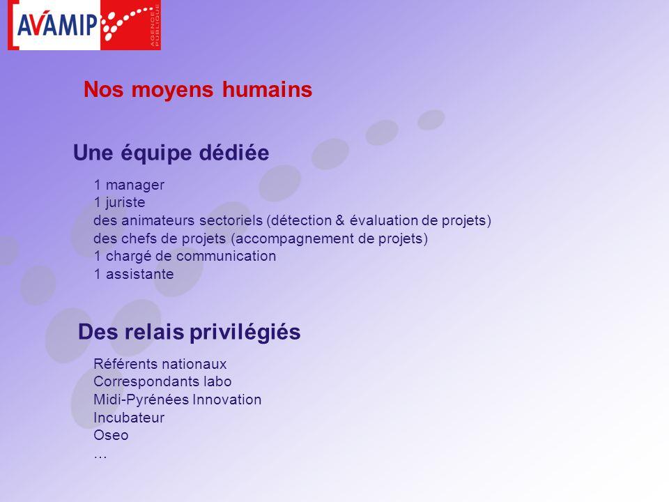 Une équipe dédiée Des relais privilégiés 1 manager 1 juriste des animateurs sectoriels (détection & évaluation de projets) des chefs de projets (accom