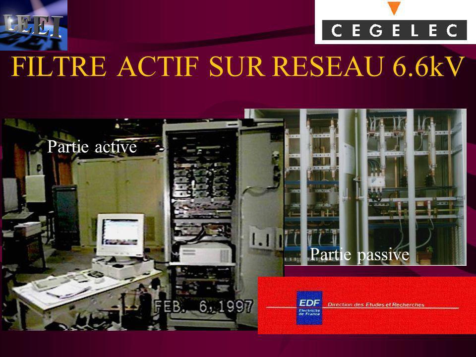 FILTRE ACTIF SUR RESEAU 6.6kV Partie passive Partie active