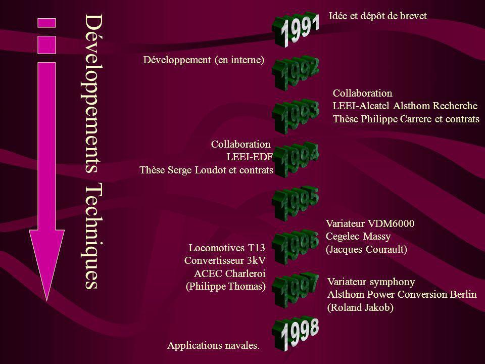 Développements Techniques Idée et dépôt de brevet Collaboration LEEI-Alcatel Alsthom Recherche Thèse Philippe Carrere et contrats Développement (en in
