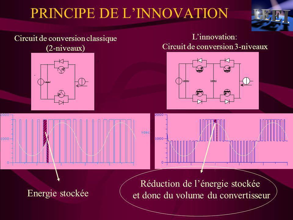 PRINCIPE DE LINNOVATION + + Circuit de conversion classique (2-niveaux) Linnovation: Circuit de conversion 3-niveaux Energie stockée Réduction de léne