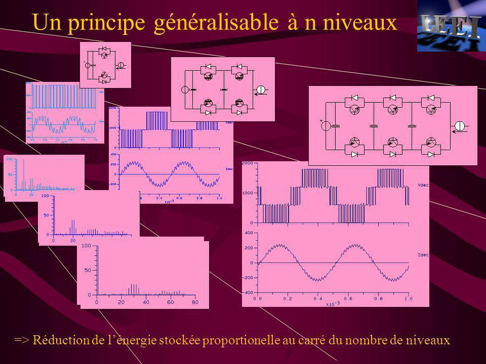 Un principe généralisable à n niveaux + + => Réduction de lénergie stockée proportionelle au carré du nombre de niveaux