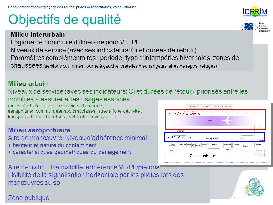 Objectifs de qualité Marchetti / Poissonnier– JTR 2013 4 Déneigement et déverglaçage des routes, pistes aéroportuaires, voies urbaines Milieu interurb