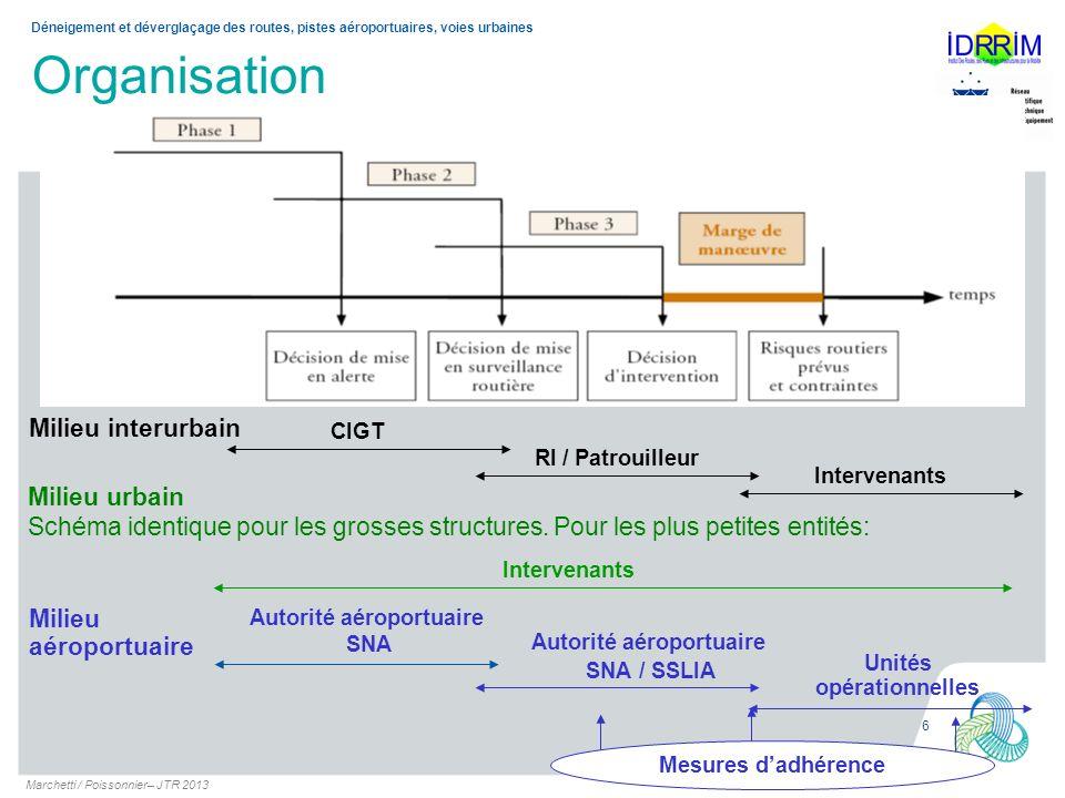 Organisation Marchetti / Poissonnier– JTR 2013 6 Déneigement et déverglaçage des routes, pistes aéroportuaires, voies urbaines Milieu interurbain Mili