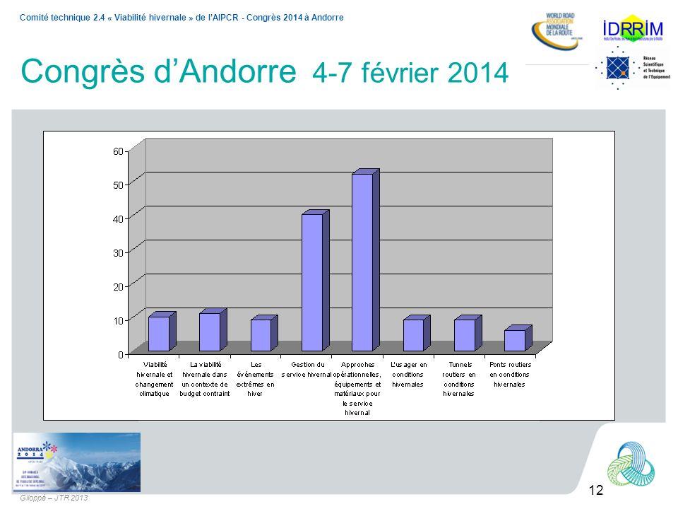 12 Comité technique 2.4 « Viabilité hivernale » de lAIPCR - Congrès 2014 à Andorre Giloppé – JTR 2013 Congrès dAndorre 4-7 février 2014