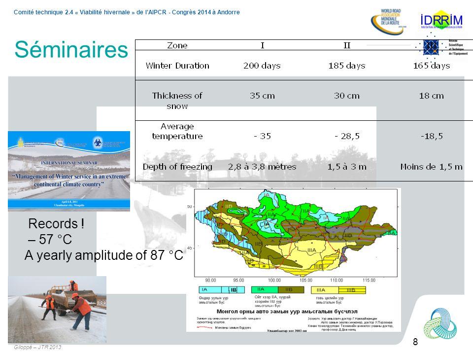 8 Comité technique 2.4 « Viabilité hivernale » de lAIPCR - Congrès 2014 à Andorre Giloppé – JTR 2013 Records ! – 57 °C A yearly amplitude of 87 °C Sém