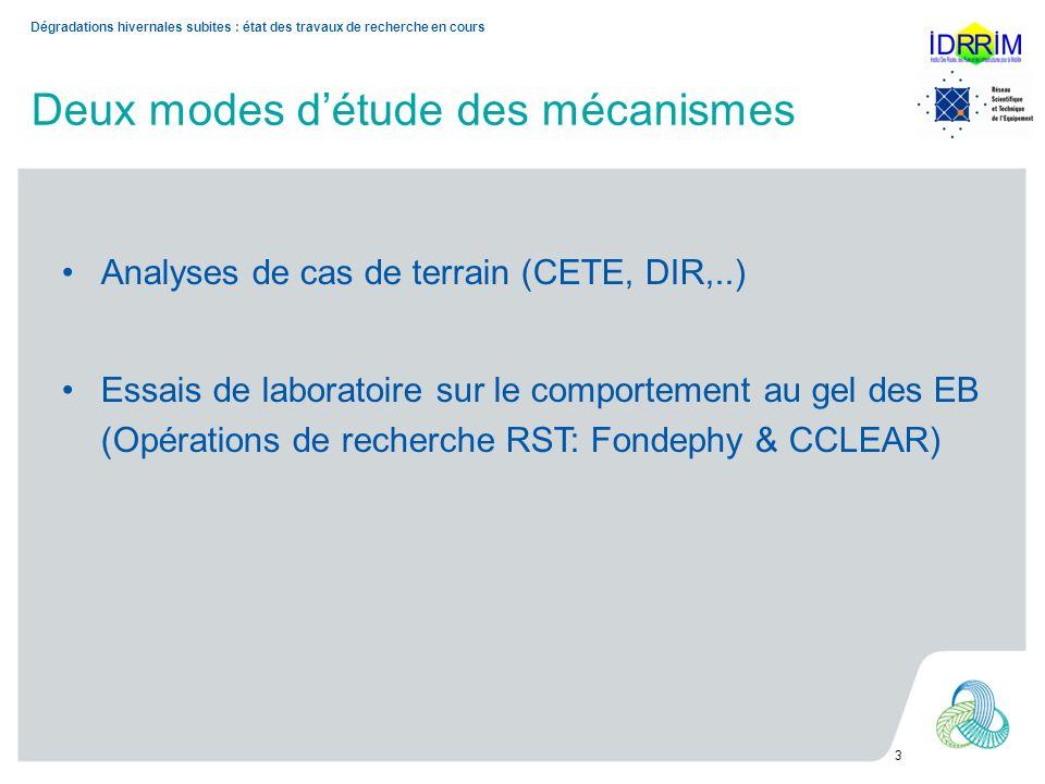 Deux modes détude des mécanismes Analyses de cas de terrain (CETE, DIR,..) Essais de laboratoire sur le comportement au gel des EB (Opérations de rech