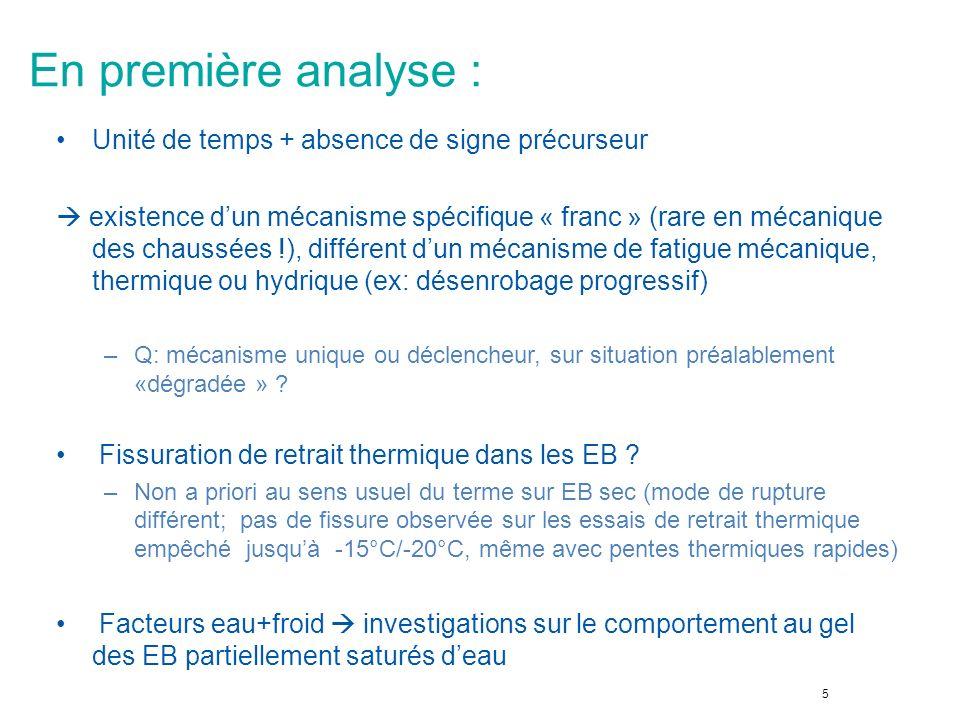 Essais de laboratoire Essais de Module Complexe sur EB partiellement saturés (IFSTTAR) Essais de gel/dégel sur EB, inspirés des essais de gélivité sur sols (initiés par C.