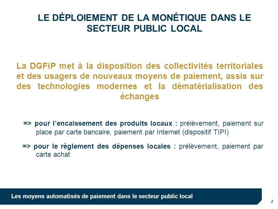 3 Les moyens automatisés de paiement dans le secteur public local Les moyens automatisés de paiement offerts pour le recouvrement des produits locaux