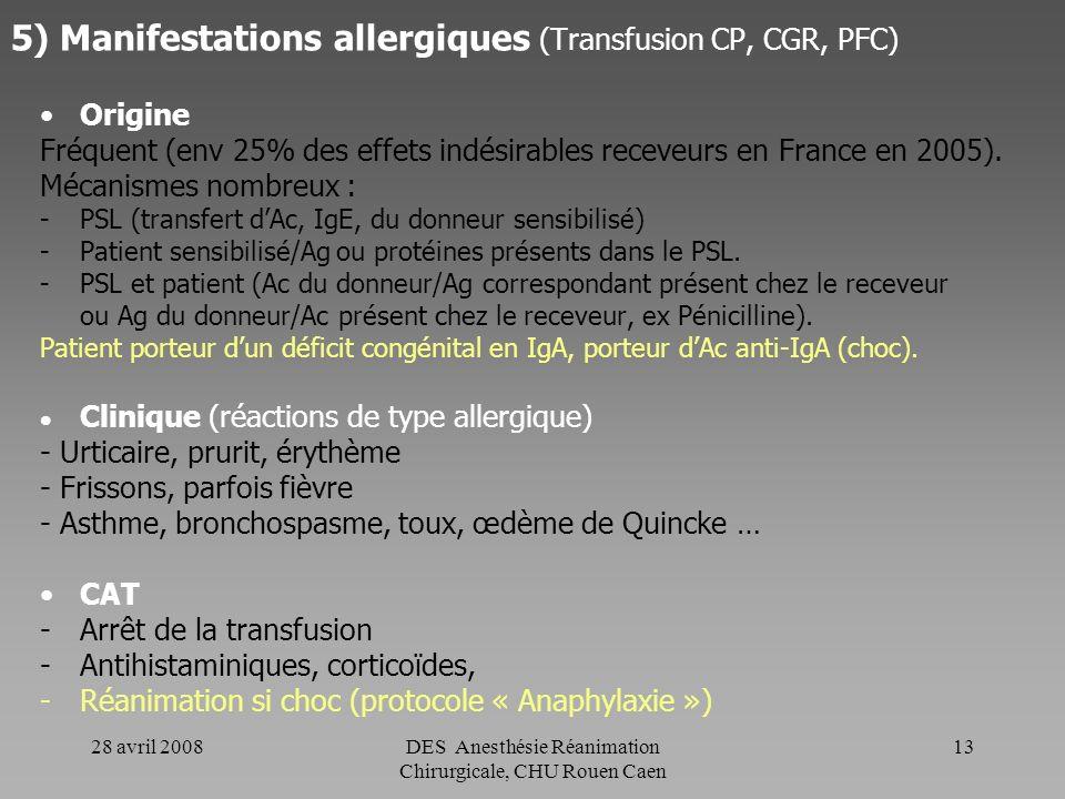 28 avril 2008DES Anesthésie Réanimation Chirurgicale, CHU Rouen Caen 12 4) Réaction du greffon contre lhôte (GVH) (Transfusion CGR ou CP) Origine Tran