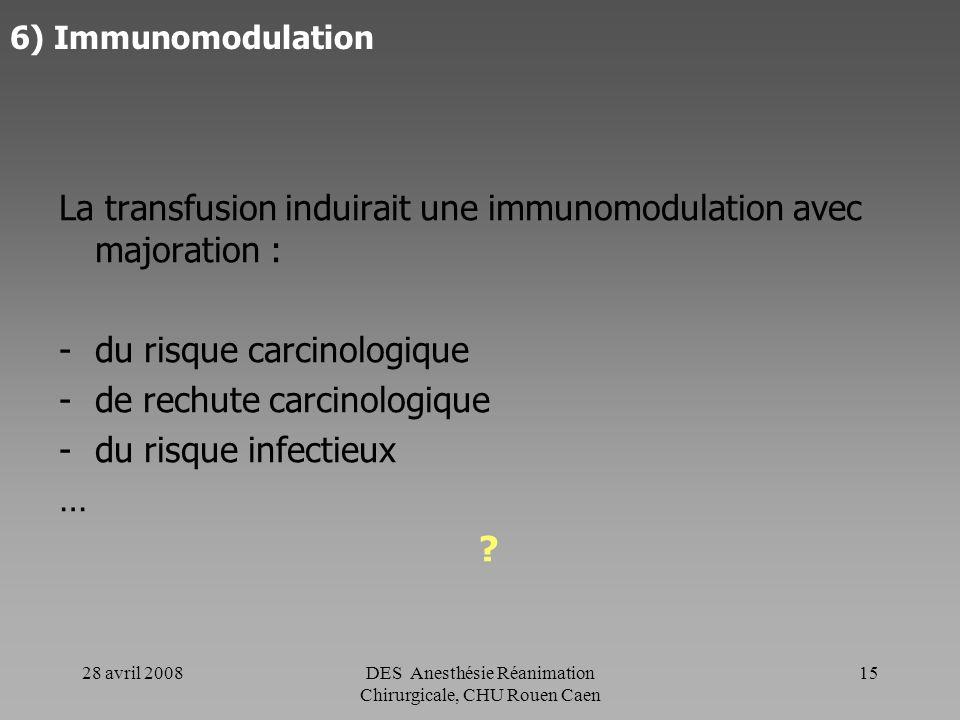 28 avril 2008DES Anesthésie Réanimation Chirurgicale, CHU Rouen Caen 14 5) Manifestations allergiques Test à pratiquer Dosage Ig A et/ou recherche Ac