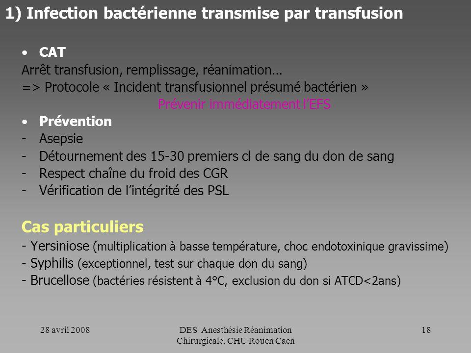 28 avril 2008DES Anesthésie Réanimation Chirurgicale, CHU Rouen Caen 17 I-2 Complications infectieuses 1) Infection bactérienne transmise par transfus