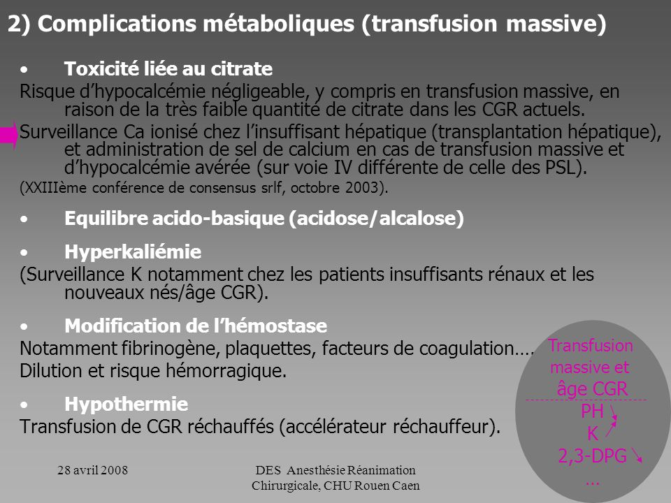 28 avril 2008DES Anesthésie Réanimation Chirurgicale, CHU Rouen Caen 31 I-3 Complications volémiques et métaboliques 1) Complications volémiques (surc