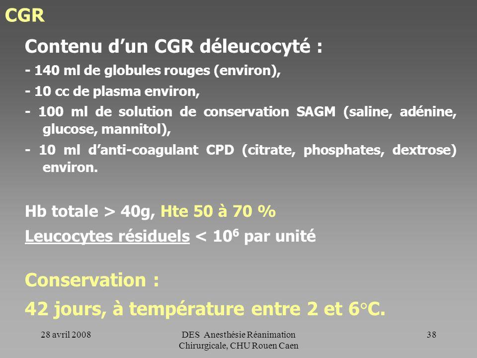 28 avril 2008DES Anesthésie Réanimation Chirurgicale, CHU Rouen Caen 37 II-1Concentrés de globules rouges (CGR) Obtenu par centrifugation dun don de s