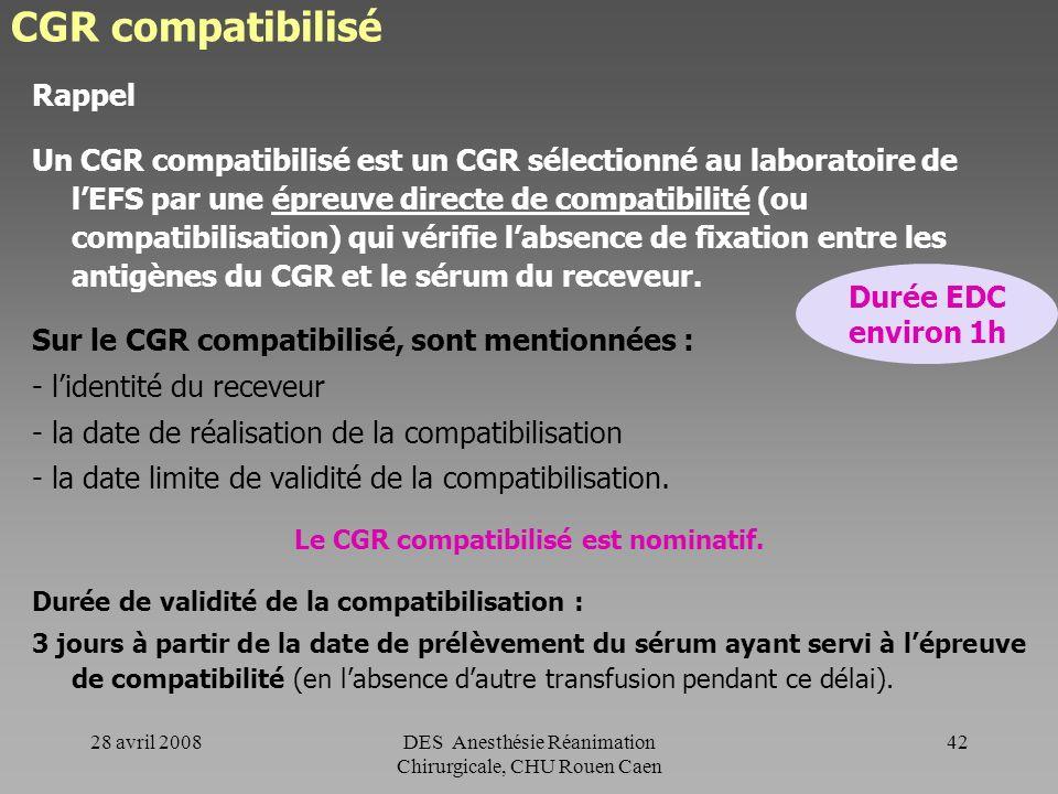 28 avril 2008DES Anesthésie Réanimation Chirurgicale, CHU Rouen Caen 41 CGR phénotypé La transfusion de CGR iso-phénotype ou phénotype compatible au r