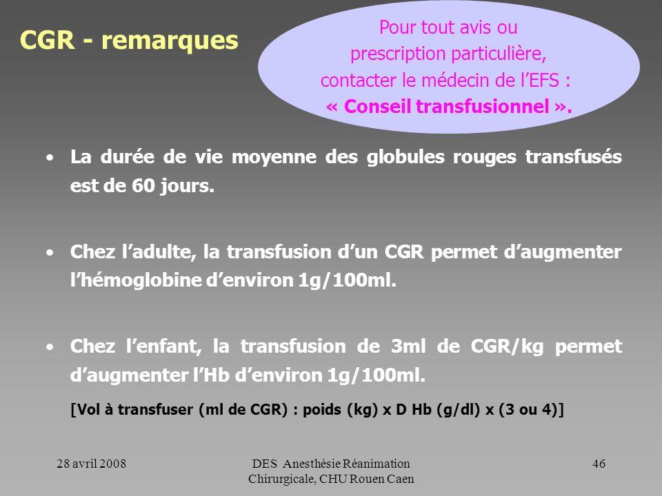 28 avril 2008DES Anesthésie Réanimation Chirurgicale, CHU Rouen Caen 45 CGR irradié CGR soumis à une irradiation de 25 à 45 grays qui inactive les lym
